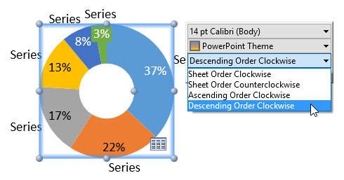 Pie and doughnut chart sort order