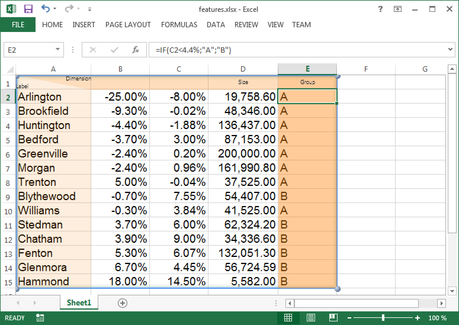 Excel data linked to bubble chart