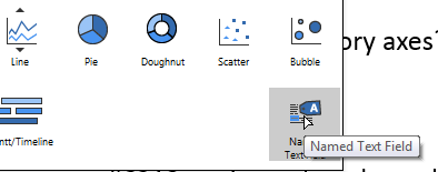 Named Text Field element in Elements menu