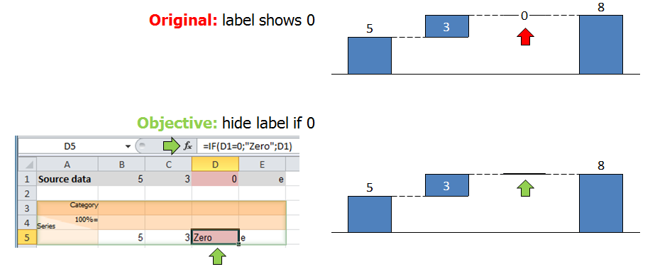 Kb0195 how can i hide segment labels for 0 values think cell how to use the if function to hide zero segment labels ccuart Image collections