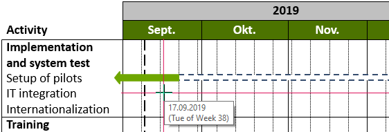 How to create a gantt chart in powerpoint think cell think cell gantt chart inserting titles ccuart Choice Image
